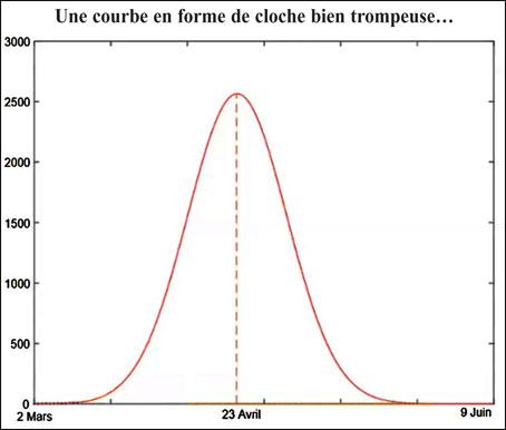 courbe-covid-075.jpg