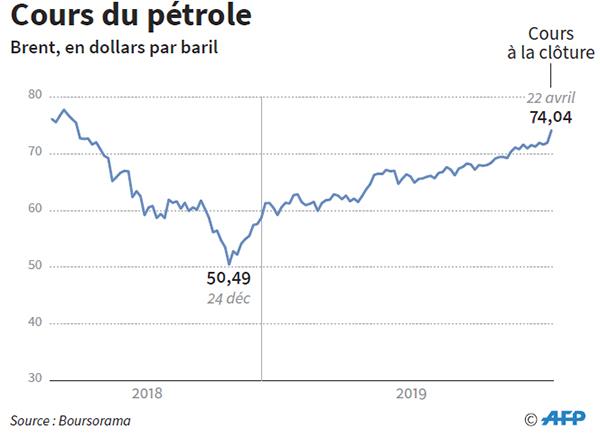 cours_du_petrole.jpg