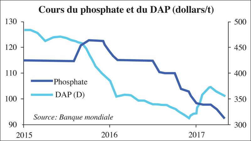 cours_phosphates_053.jpg
