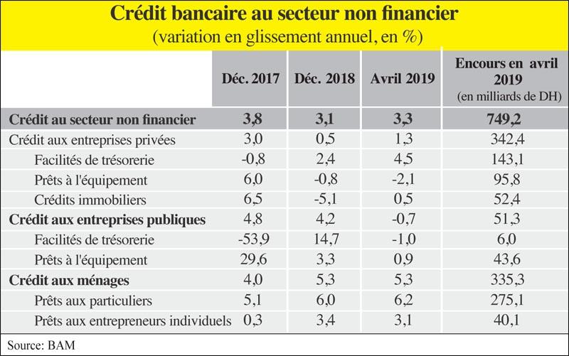 credit_bancaire_039.jpg