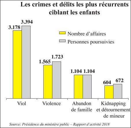 crime-contre-les-enfants-051.jpg
