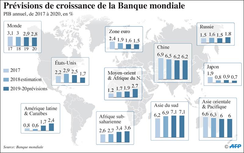 croissnace_banque_mondiale_029.jpg