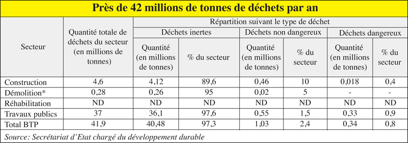dechets_de_construction_016.jpg