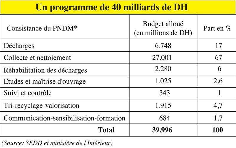 dechets_programme_053.jpg