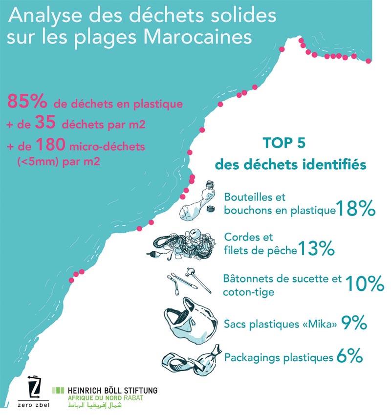 dechets_solide_maroc_051.jpg
