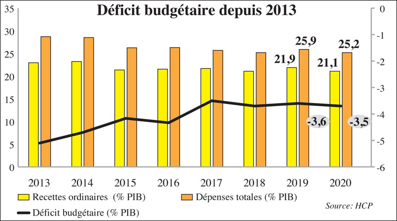 defici-budgetaire-066.jpg