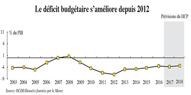 deficit-budgetaire.jpg
