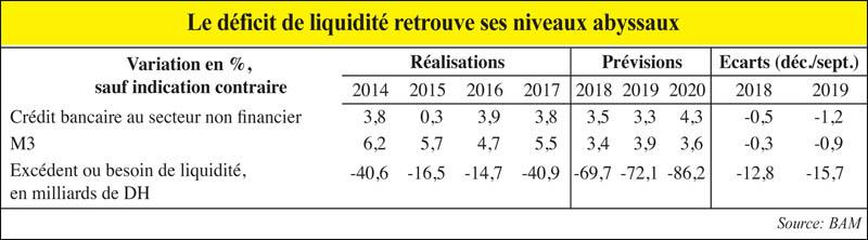 deficit_liquidite_017.jpg