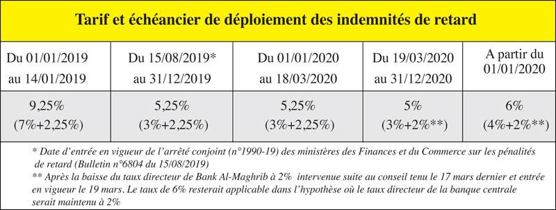 delais-de-paiment-069.jpg