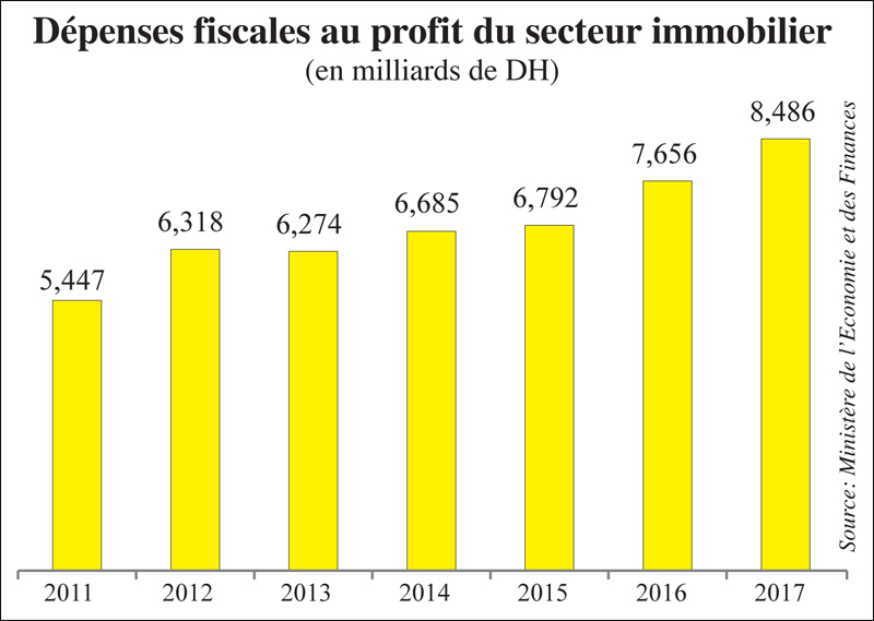 depense_fiscale_immobilier_005.jpg