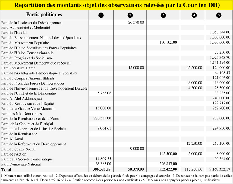 depenses_electorales_094.jpg