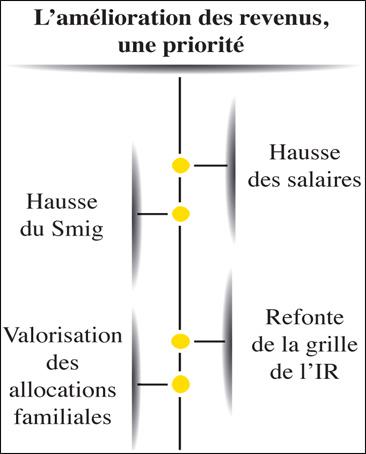 dialogie_social_revenu_004.jpg