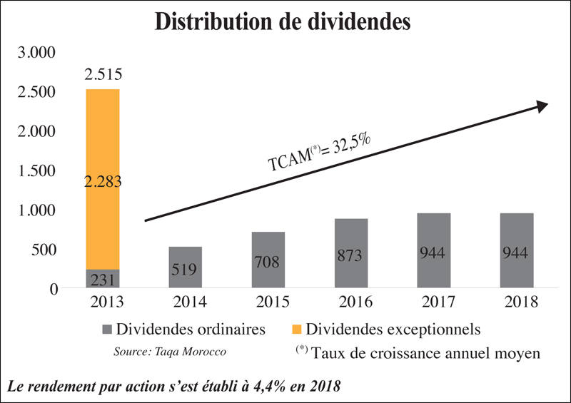distribution_dividende_076.jpg