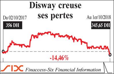 disway_062.jpg