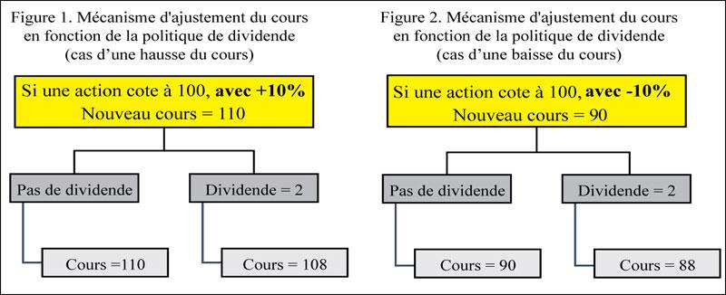dividendes-071.jpg