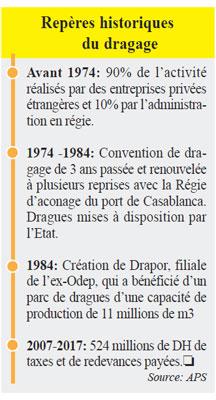 drapor-repere-historique-du-dragage.jpg