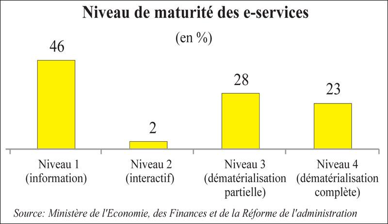 e-services-080.jpg