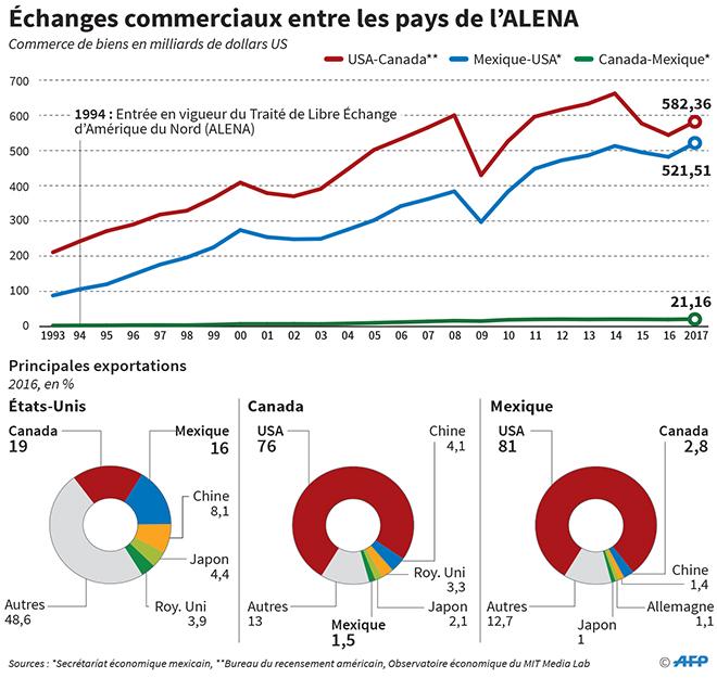 echanges_commerciaux_alen.jpg