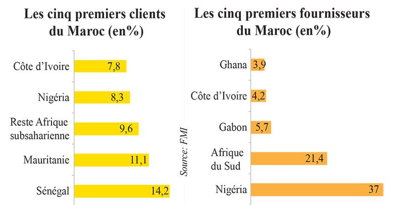 echanges_forum_afrique_dpt_4982.jpg