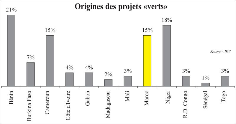 economie_responsable_afrique_007.jpg