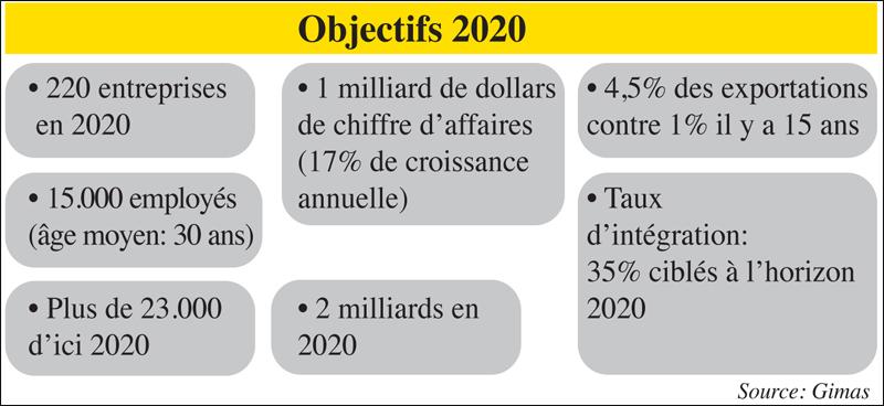 ecosystemes_aeronautiques_objectif_2020_028.jpg