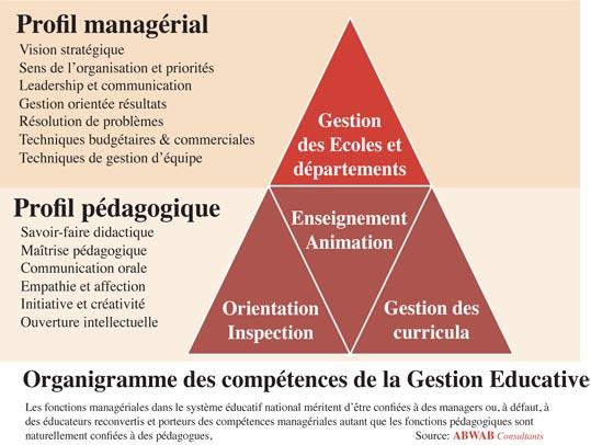 education_managerial_085.jpg