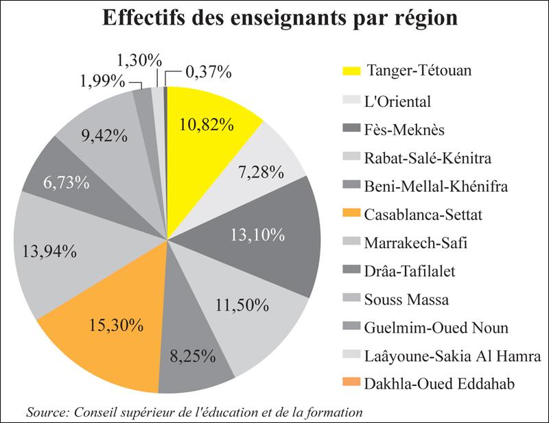 effectifs_enseignants_061.jpg