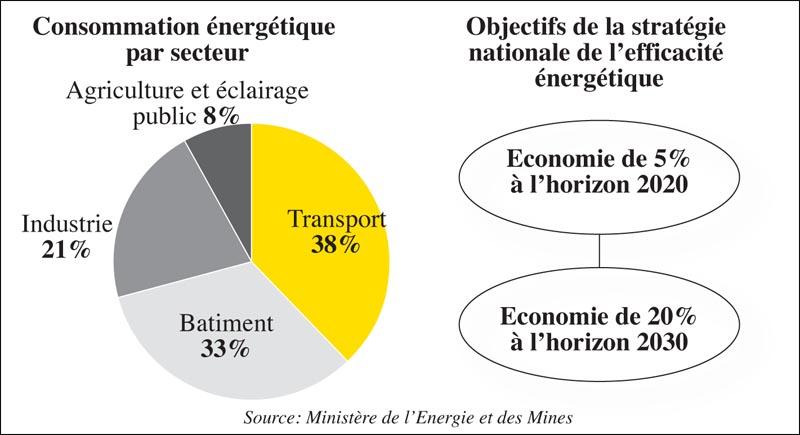 efficacite_energitique_081.jpg