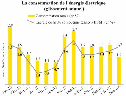 electricite_consomation_032.jpg