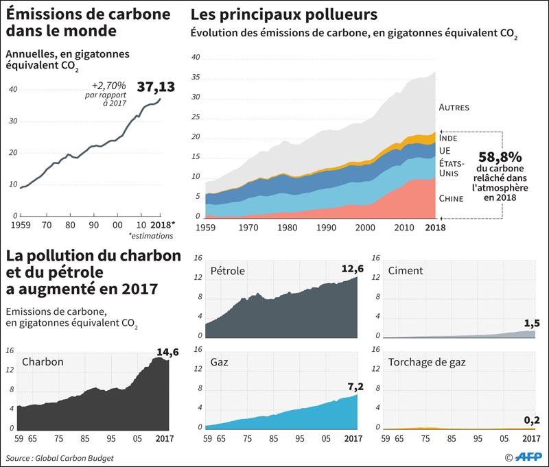 emission_carbonne_014.jpg