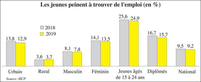 emplois-jeunes-092.jpg