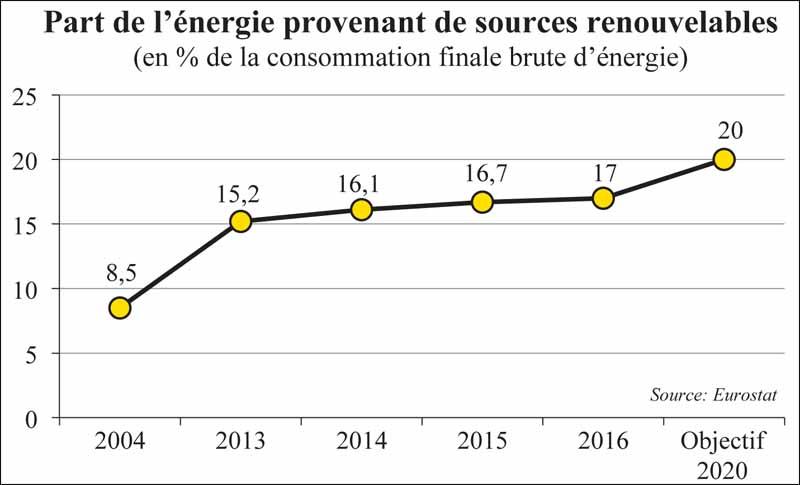 energie_renouvelable_00.jpg