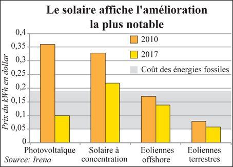 energie_renouvelable_088.jpg