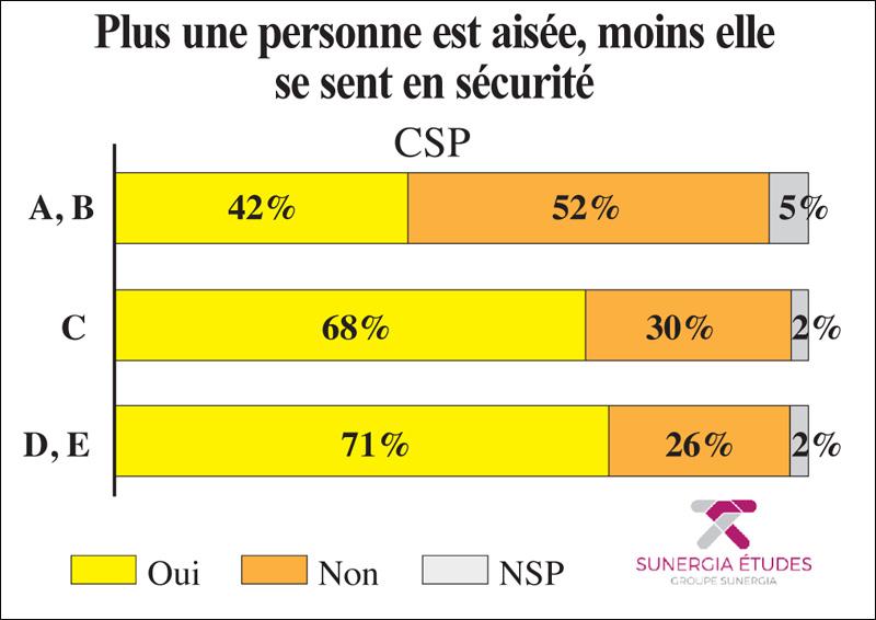 enquette_securite_1_048.jpg