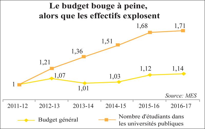 enseignement_budget_082.jpg