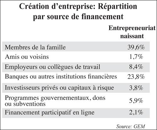entreprenariat_climat_affaire_2_089.jpg