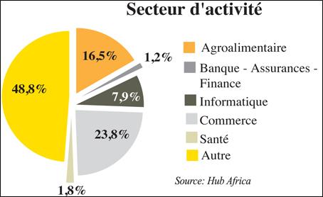entrepreunariat_afrique_017.jpg