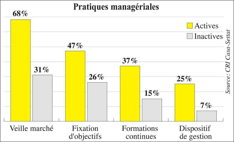 entreprises_casablancaises_1_082.jpg