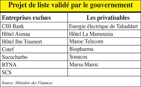 entreprises_privatisation_089.jpg