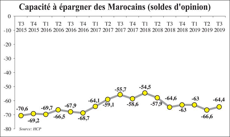epargne-marocains-079.jpg