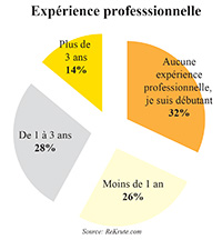 experience-professionnelle.jpg