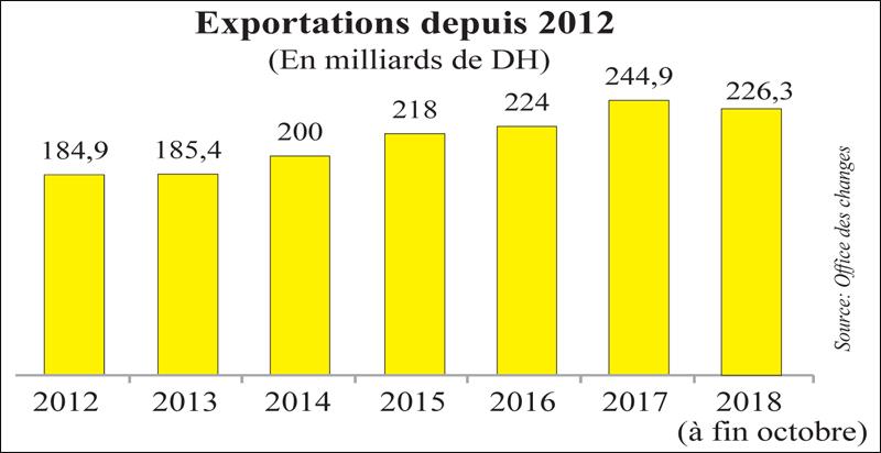 exportation_2012_016.jpg