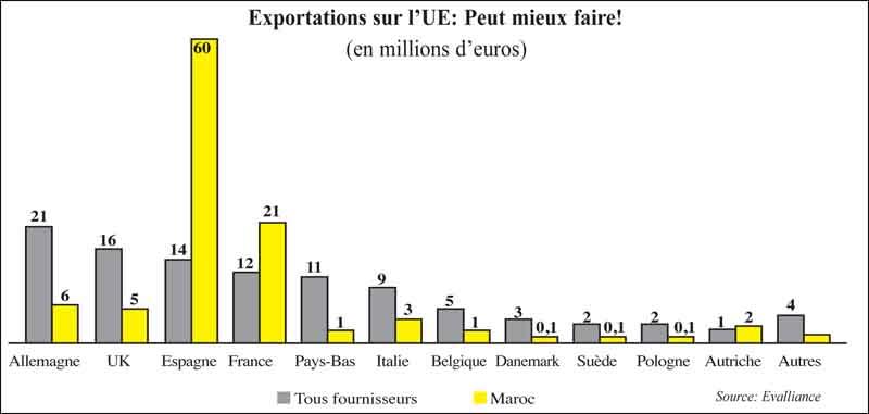 exportation_textile_071.jpg