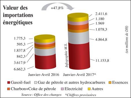 facture_energitiques_050.jpg