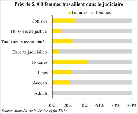 femmes_avocats_083.jpg