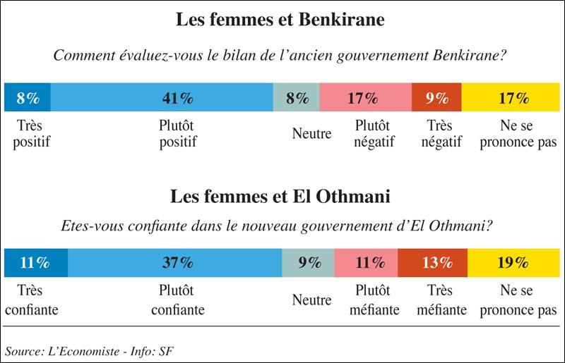 femmes_et_benkirane_033.jpg