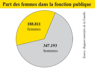 femmes_fonction_publique_025.jpg
