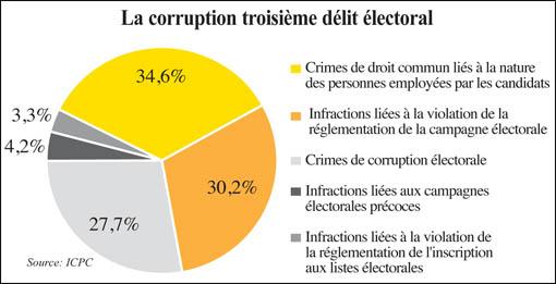 finacement_electoral_099.jpg
