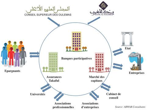 finance_participatives_040.jpg