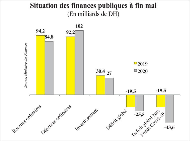 finances-publiques-083.jpg